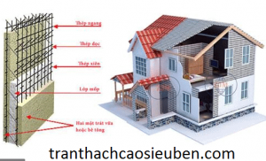 Có nên xây nhà bằng tấm 3D Panel không