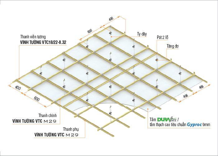 Bảng tiêu chuẩn nghiệm thu khung xương M29