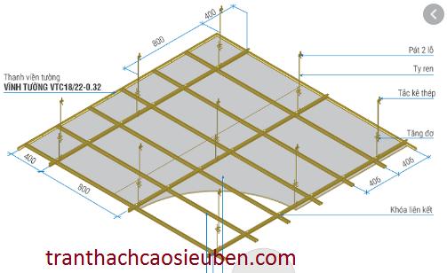 Quy trình thi công trần thạch cao đúng kỹ thuật 1
