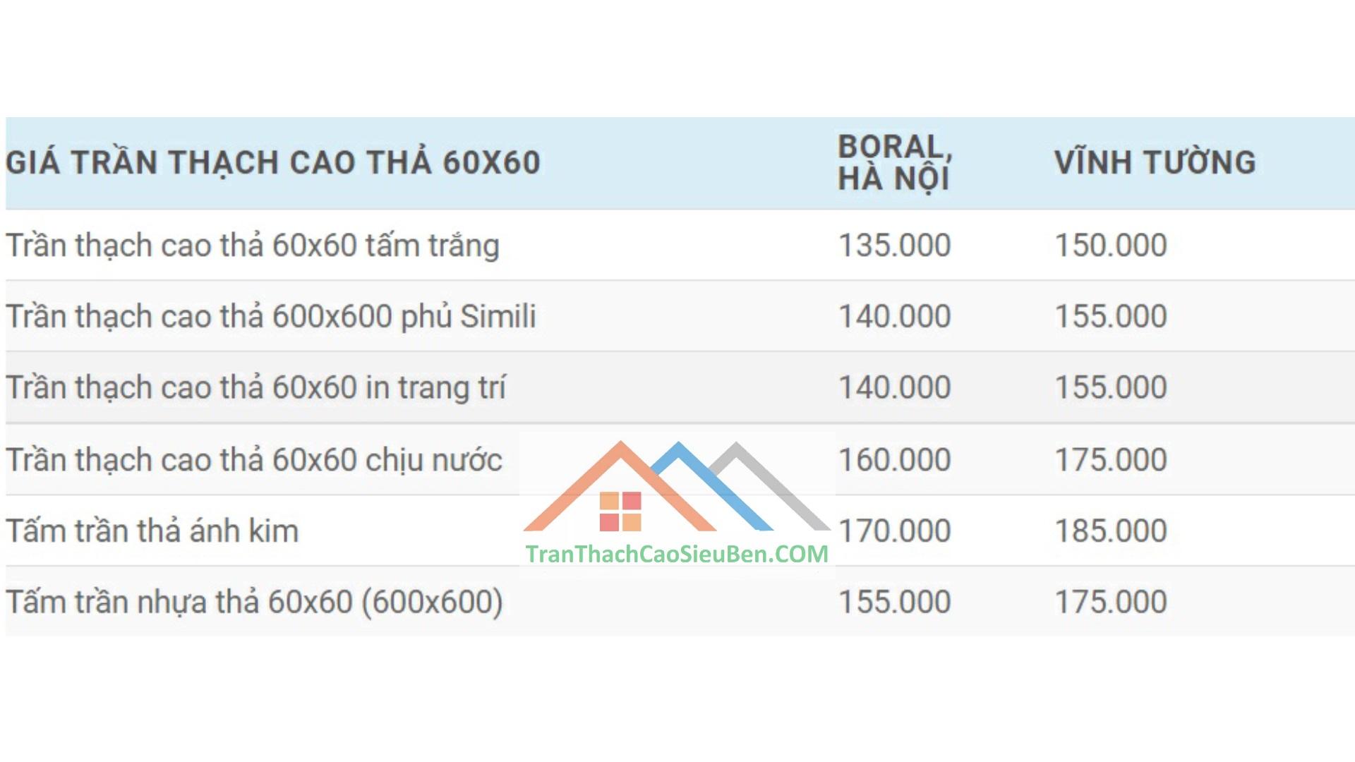 Giá trần thạch cao tại Daklak dạng thả
